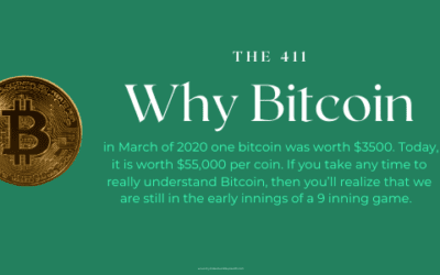 Did You Miss Out On Bitcoin?