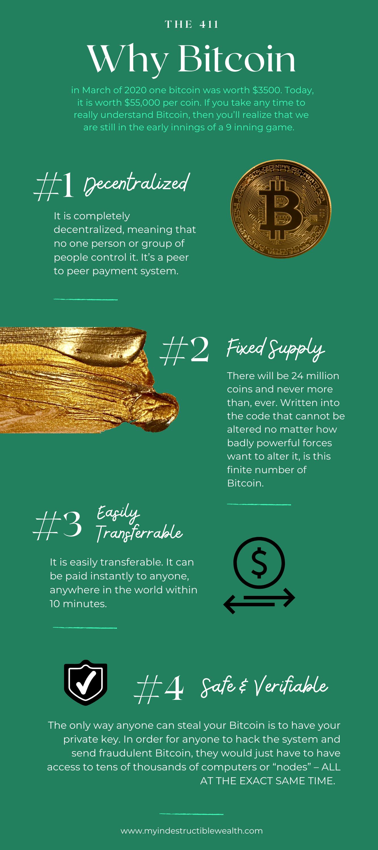 Easy to Follow Bitcoin Infograph