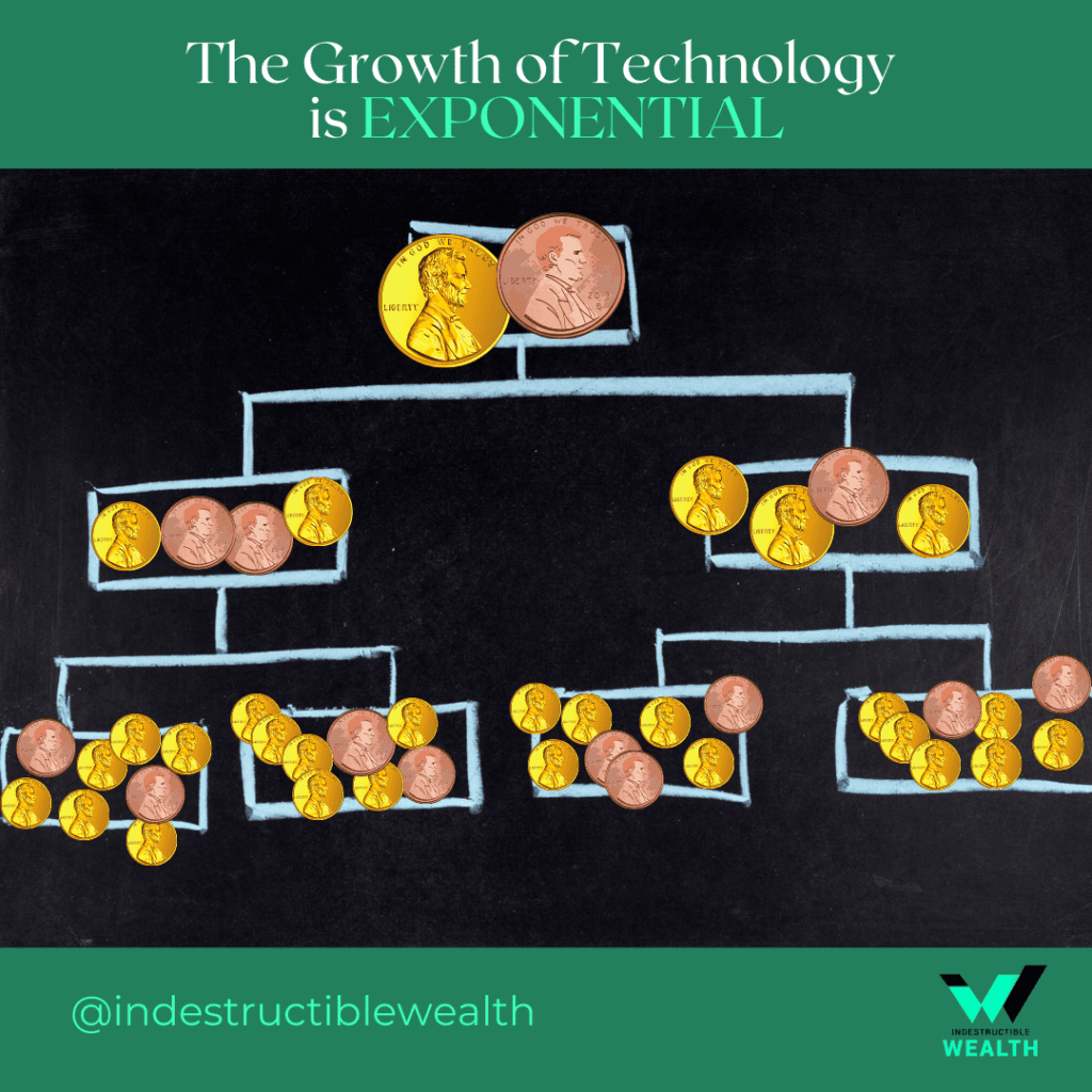 The Growth of Technology